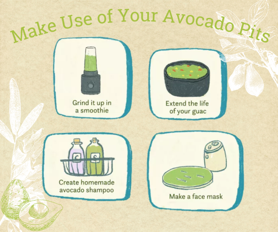 Make Use of Your Avocado Pits